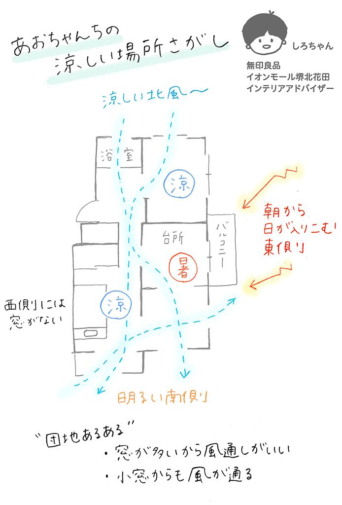k190709_plan